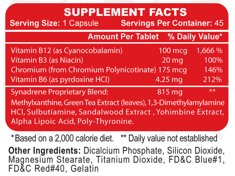 synadrene-supplement-facts.jpg